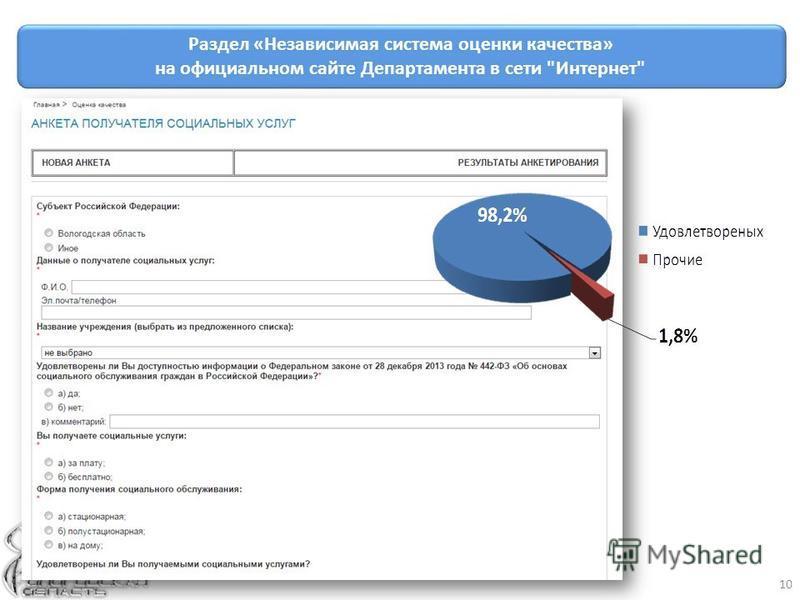 10 Раздел «Независимая система оценки качества» на официальном сайте Департамента в сети Интернет