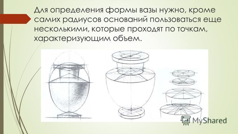 Для определения формы вазы нужно, кроме самих радиусов оснований пользоваться еще несколькими, которые проходят по точкам, характеризующим объем.
