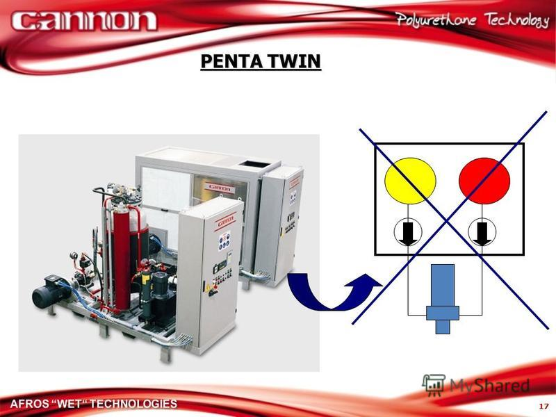 PENTA TWIN 17
