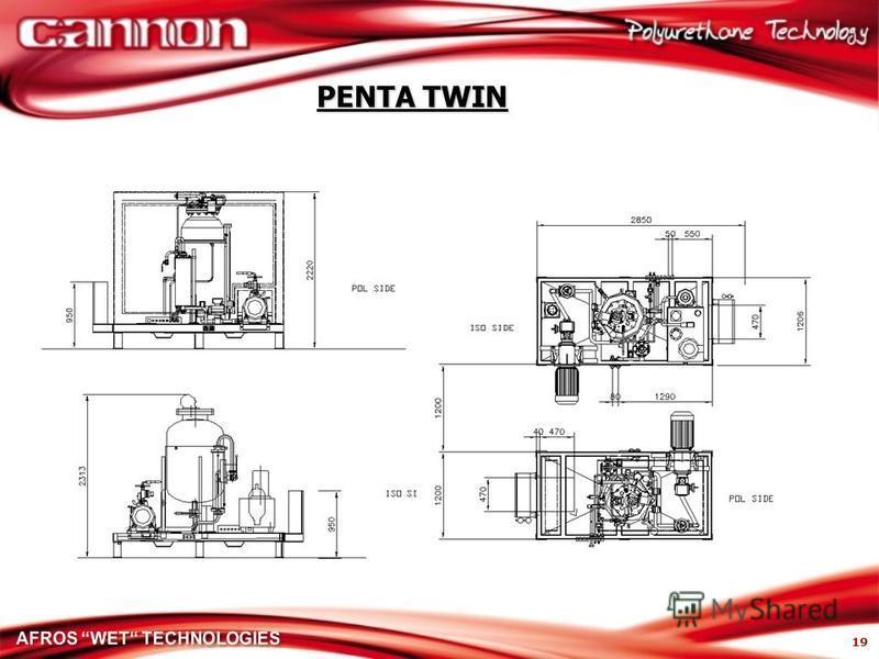 PENTA TWIN 19