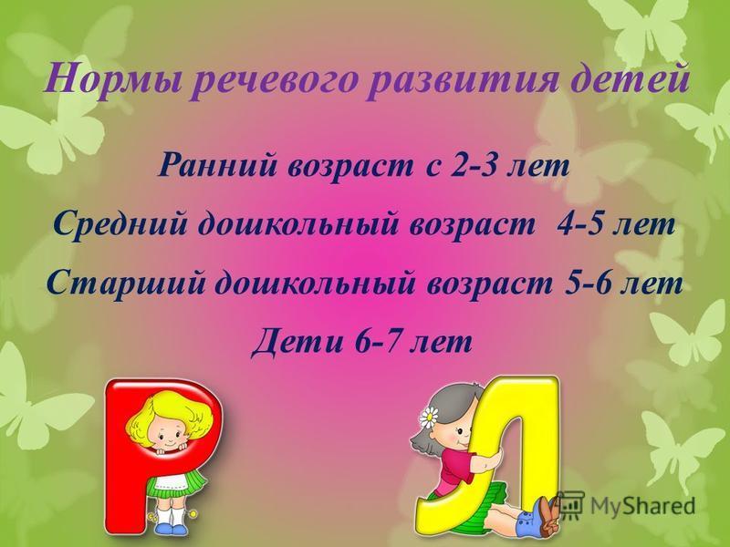 Нормы речевого развития детей Ранний возраст с 2-3 лет Средний дошкольный возраст 4-5 лет Старший дошкольный возраст 5-6 лет Дети 6-7 лет