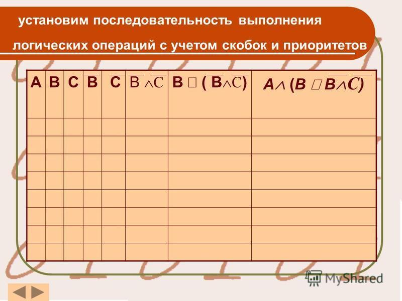 установим последовательность выполнения логических операций с учетом скобок и приоритетов АВСВ С В С B ( В С ) A (B В С )