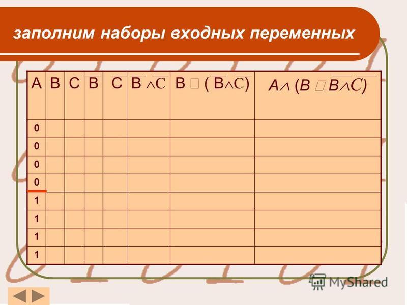 заполним наборы входных переменных АВСВ С В С B ( В С ) A (B В С ) 0 0 0 0 1 1 1 1