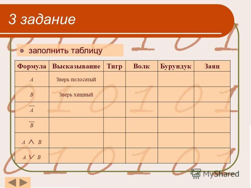 3 задание заполнить таблицу Формула ВысказываниеТигр ВолкБурундук Заяц AЗверь полосатый BЗверь хищный A B A B A B