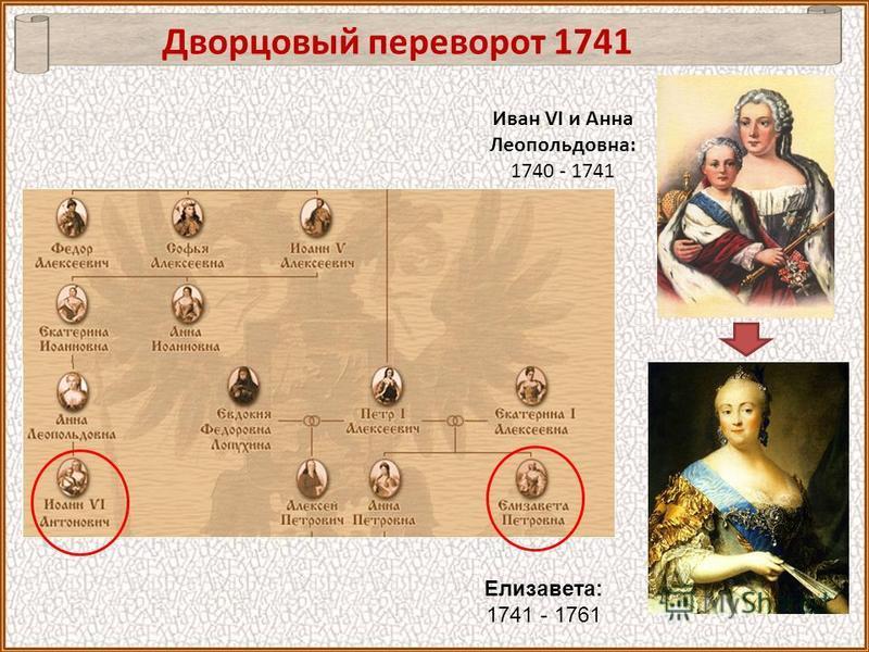 Дворцовый переворот 1741 Елизавета: 1741 - 1761 Иван VI и Анна Леопольдовна: 1740 - 1741