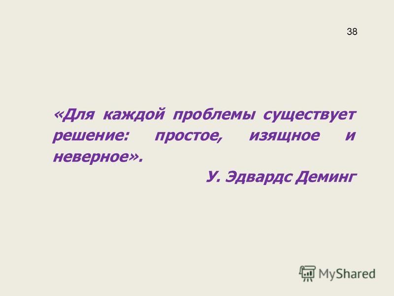 «Для каждой проблемы существует решение: простое, изящное и неверное». У. Эдвардс Деминг 38