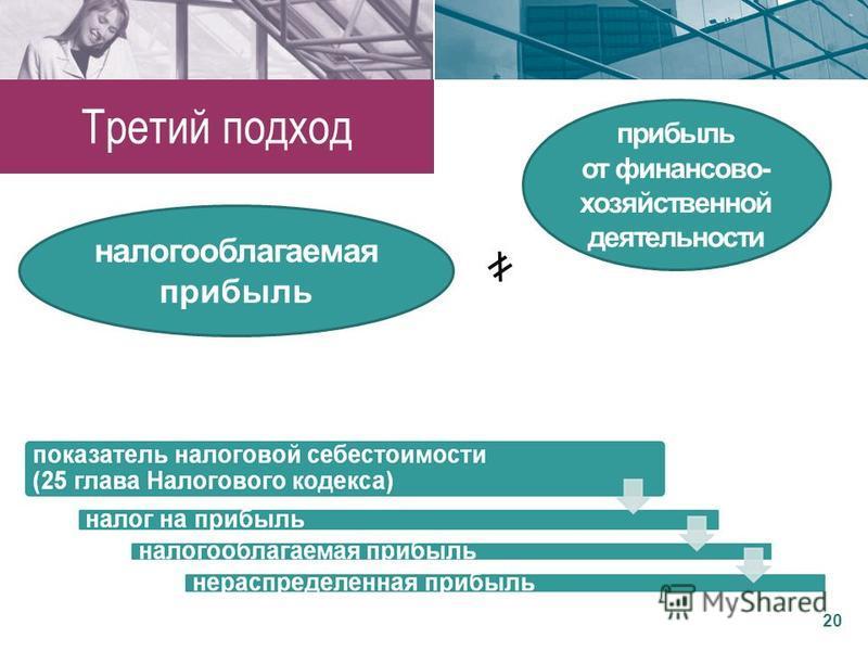 налогооблагаемая прибыль прибыль от финансово- хозяйственной деятельности 20 Третий подход