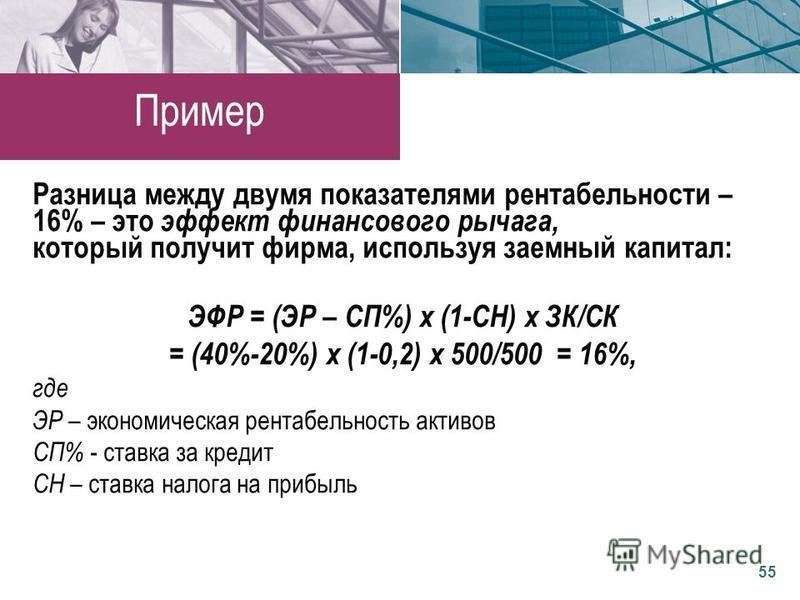 . Разница между двумя показателями рентабельности – 16% – это эффект финансового рычага, который получит фирма, используя заемный капитал: ЭФР = (ЭР – СП%) х (1-СН) х ЗК/СК = (40%-20%) х (1-0,2) х 500/500 = 16%, где ЭР – экономическая рентабельность