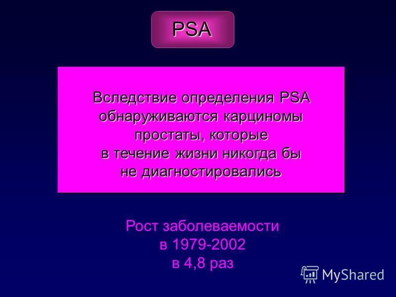 Вследствие определения PSA обнаруживаются карциномы простаты, которые в течение жизни никогда бы не диагностировались Вследствие определения PSA обнаруживаются карциномы простаты, которые в течение жизни никогда бы не диагностировались PSA Рост забол