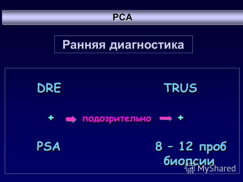 Ранняя диагностика DRE TRUS DRE TRUS + подозрительно + + подозрительно + PSA 8 – 12 проб PSA 8 – 12 проб биопсии DRE TRUS DRE TRUS + подозрительно + + подозрительно + PSA 8 – 12 проб PSA 8 – 12 проб биопсии PCAPCA