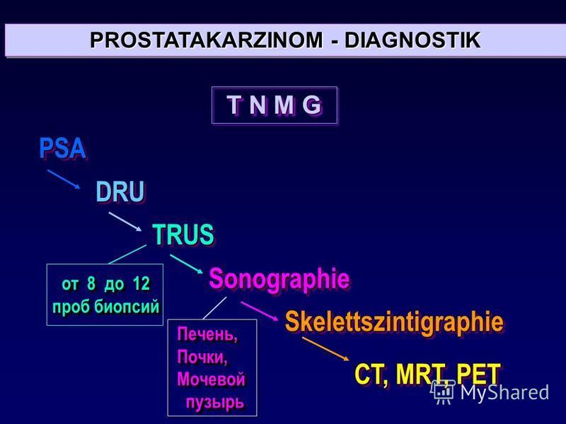 T N M G PSADRUTRUSSonographie Skelettszintigraphie Skelettszintigraphie CT, MRT, PET CT, MRT, PETPSADRUTRUSSonographie Skelettszintigraphie Skelettszintigraphie CT, MRT, PET CT, MRT, PET от 8 до 12 проб биопсий от 8 до 12 проб биопсий Печень, Печень,