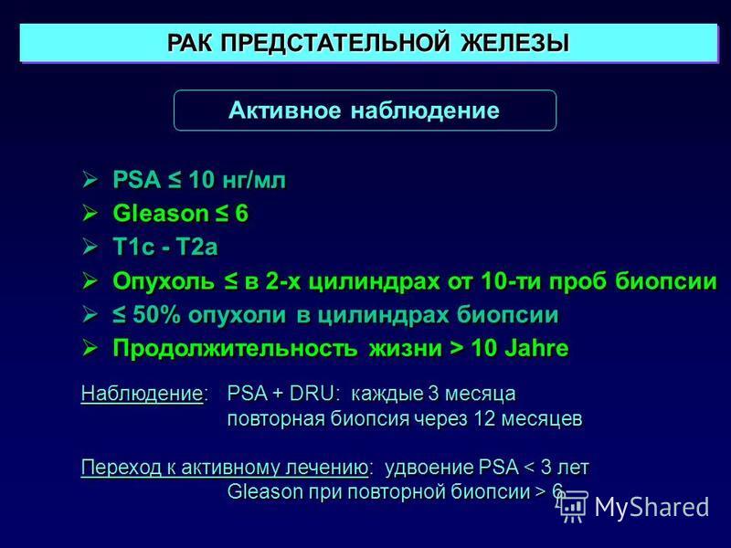 PSA 10 нг/мл Gleason 6 T1c - T2a Опухоль в 2-х цилиндрах от 10-ти проб биопсии 50% опухоли в цилиндрах биопсии Продолжительность жизни > 10 Jahre Наблюдение:PSA + DRU: каждые 3 месяца повторная биопсия через 12 месяцев Переход к активному лечению: уд