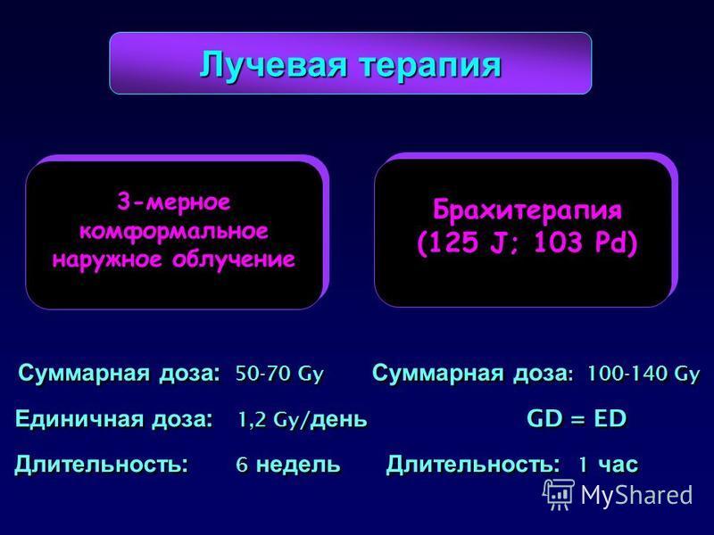 3-мерное комформальное наружное облучение 3-мерное комформальное наружное облучение Брахитерапия (125 J; 103 Pd) Брахитерапия Суммарная доза : 50-70 Gy Суммарная доза : 100-140 Gy Единичная доза : 1,2 Gy/ день GD = ED Длительность : 6 недель Длительн