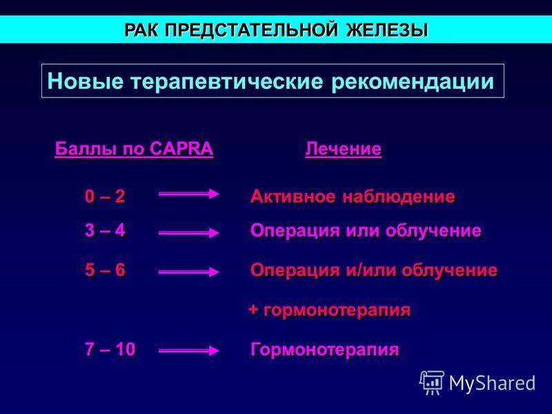 РАК ПРЕДСТАТЕЛЬНОЙ ЖЕЛЕЗЫ Баллы по CAPRAЛечение 0 – 2Активное наблюдение 3 – 4Операция или облучение 5 – 6Операция и/или облучение + гормонотерапия 7 – 10Гормонотерапия Баллы по CAPRAЛечение 0 – 2Активное наблюдение 3 – 4Операция или облучение 5 – 6О