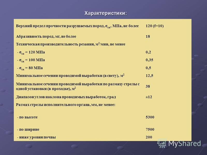 Характеристики: Характеристики: Верхний предел прочности разрушаемых пород, σ сж, МПа, не более 120 (f=10) Абразивность пород, мг, не более 18 Техническая производительность резания, м 3 /мин, не менее - σ сж = 120 МПа 0,2 - σ сж = 100 МПа 0,35 - σ с