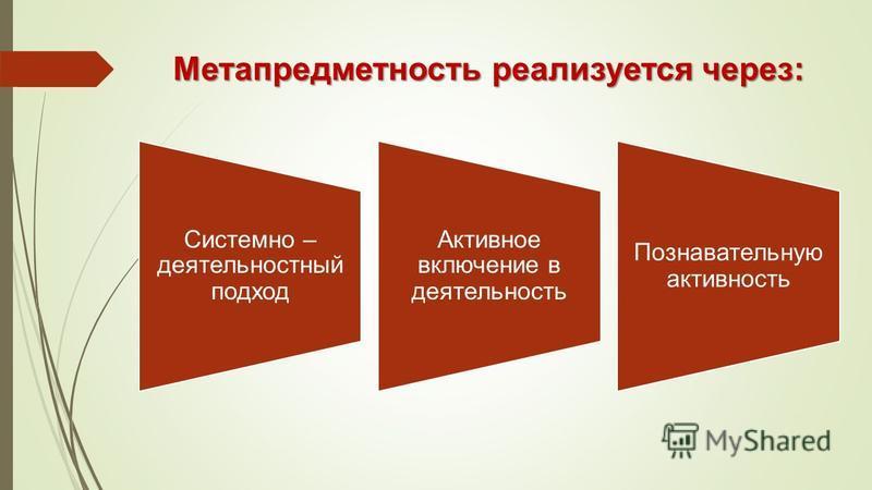 Метапредметность реализуется через: Системно – деятельностный подход Активное включение в деятельность Познавательную активность