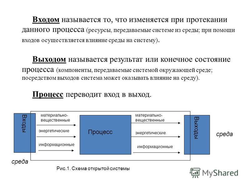 Входом называется то, что изменяется при протекании данного процесса (ресурсы, передаваемые системе из среды; при помощи входов осуществляется влияние среды на систему). Выходом называется результат или конечное состояние процесса (компоненты, переда