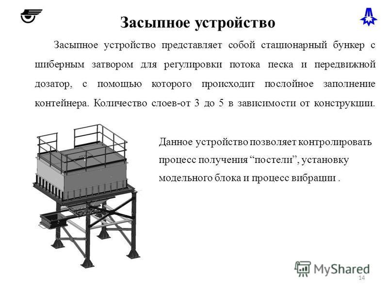 Засыпное устройство Засыпное устройство представляет собой стационарный бункер с шиберным затвором для регулировки потока песка и передвижной дозатор, с помощью которого происходит послойное заполнение контейнера. Количество слоев-от 3 до 5 в зависим