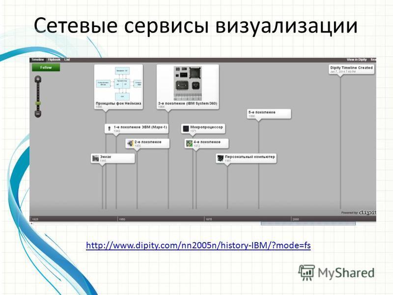Сетевые сервисы визуализации http://www.dipity.com/nn2005n/history-IBM/?mode=fs