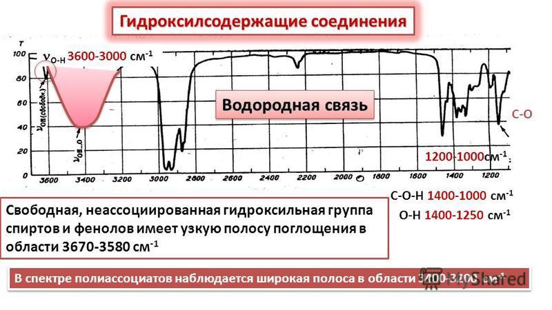 Гидроксилсодержащие соединения О-Н 3600-3000 см -1 С-О-Н 1400-1000 см -1 1200-1000 см -1 С-О О-Н 1400-1250 см -1 Свободная, неассоциированная гидроксильная группа спиртов и фенолов имеет узкую полосу поглощения в области 3670-3580 см -1 В спектре пол
