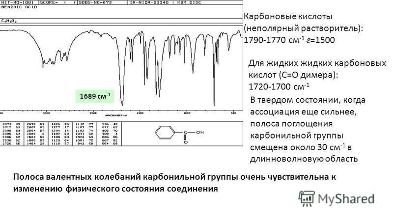 Карбоновые кислоты (неполярный растворитель): 1790-1770 см -1 =1500 Для жидких жидких карбоновых кислот (С=О димера): 1720-1700 см -1 В твердом состоянии, когда ассоциация еще сильнее, полоса поглощения карбонильной группы смещена около 30 см -1 в дл