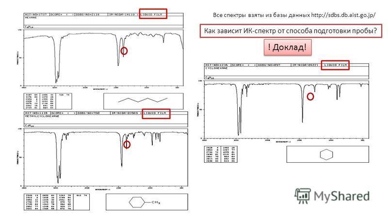 Все спектры взяты из базы данных http://sdbs.db.aist.go.jp/ Как зависит ИК-спектр от способа подготовки пробы? ! Доклад!