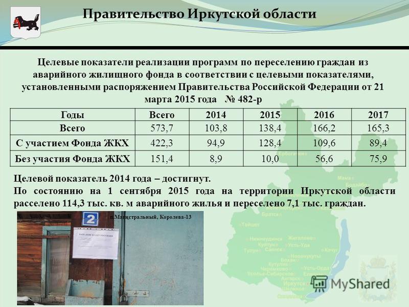 Правительство Иркутской области Целевые показатели реализации программ по переселению граждан из аварийного жилищного фонда в соответствии с целевыми показателями, установленными распоряжением Правительства Российской Федерации от 21 марта 2015 года