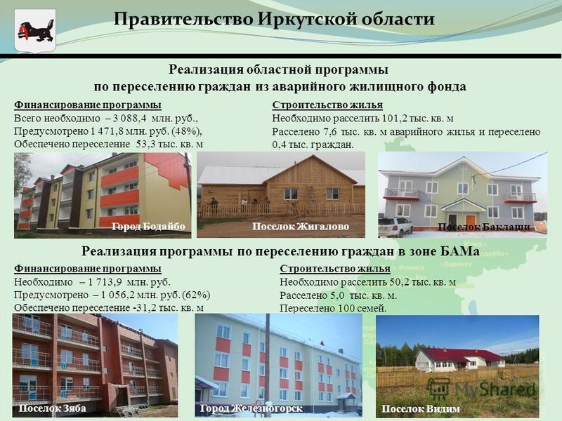 Реализация областной программы по переселению граждан из аварийного жилищного фонда Правительство Иркутской области Финансирование программы Всего необходимо – 3 088,4 млн. руб., Предусмотрено 1 471,8 млн. руб. (48%), Обеспечено переселение 53,3 тыс.