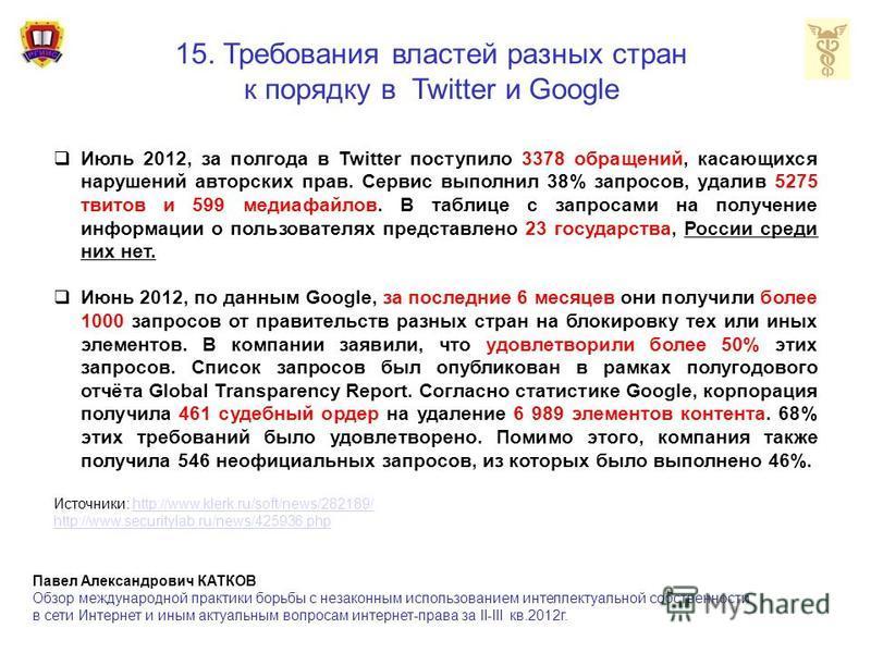 15. Требования властей разных стран к порядку в Twitter и Google Июль 2012, за полгода в Twitter поступило 3378 обращений, касающихся нарушений авторских прав. Сервис выполнил 38% запросов, удалив 5275 твитов и 599 медиафайлов. В таблице с запросами