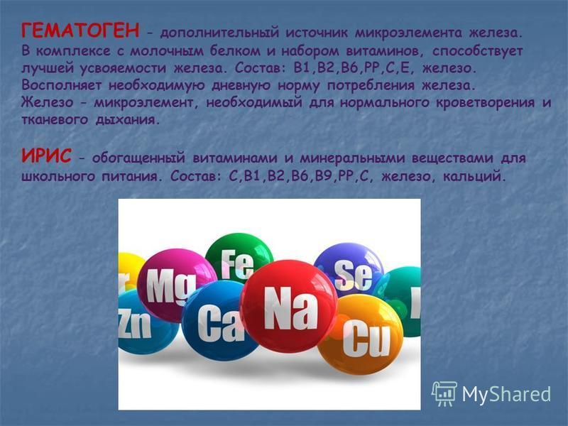 ГЕМАТОГЕН - дополнительный источник микроэлемента железа. В комплексе с молочным белком и набором витаминов, способствует лучшей усвояемости железа. Состав: В1,В2,В6,РР,С,Е, железо. Восполняет необходимую дневную норму потребления железа. Железо - ми