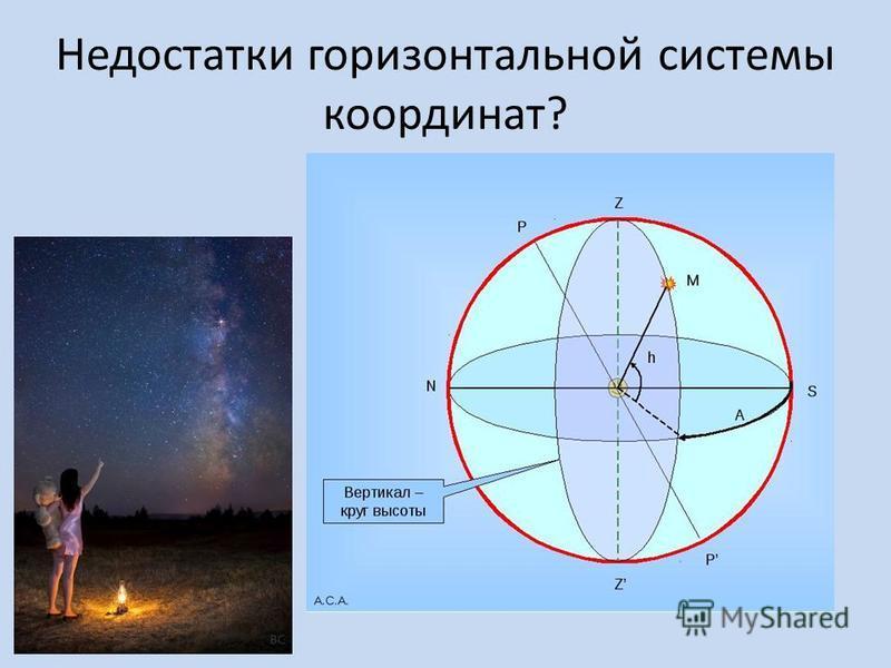 Недостатки горизонтальной системы координат?