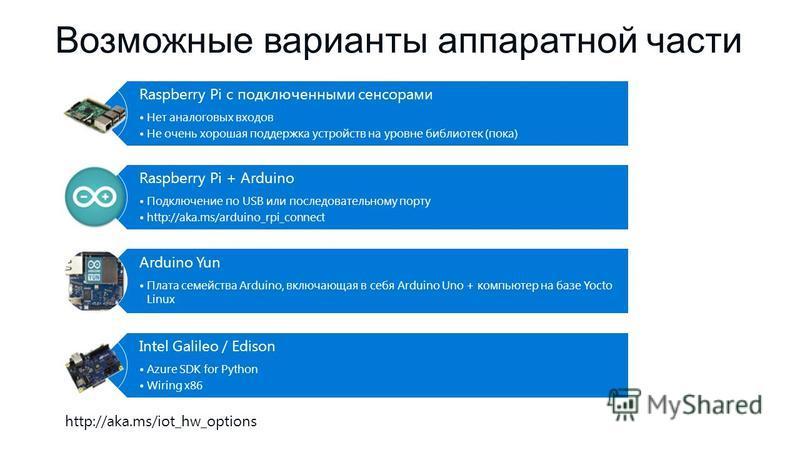 Возможные варианты аппаратной части Raspberry Pi с подключенными сенсорами Нет аналоговых входов Не очень хорошая поддержка устройств на уровне библиотек (пока) Raspberry Pi + Arduino Подключение по USB или последовательному порту http://aka.ms/ardui