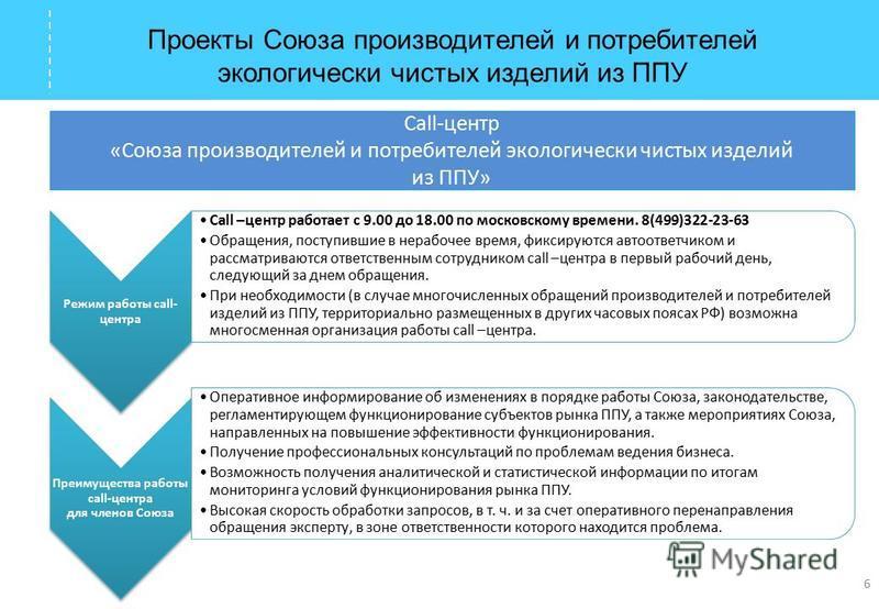 Проекты Союза производителей и потребителей экологически чистых изделий из ППУ 6 Режим работы call- центра Call –центр работает с 9.00 до 18.00 по московскому времени. 8(499)322-23-63 Обращения, поступившие в нерабочее время, фиксируются автоответчик