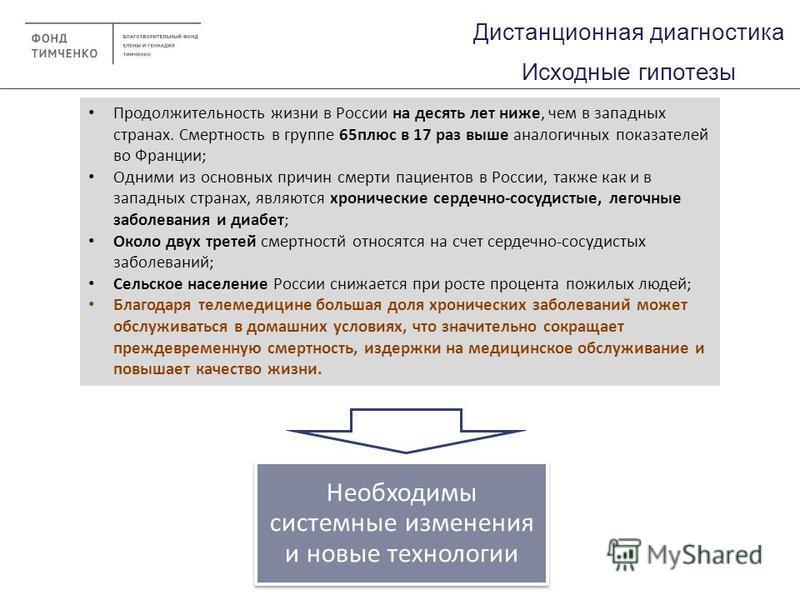 Дистанционная диагностика Исходные гипотезы Необходимы системные изменения и новые технологии Продолжительность жизни в России на десять лет ниже, чем в западных странах. Смертность в группе 65 плюс в 17 раз выше аналогичных показателей̆ во Франции;