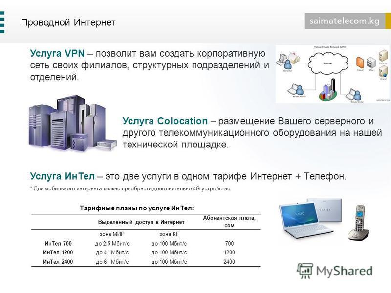 Проводной Интернет Выделенный доступ в Интернет Абонентская плата, сом зона МИРзона КГ Ин Тел 700 до 2,5 Мбит/сдо 100 Мбит/с 700 Ин Тел 1200 до 4 Мбит/сдо 100 Мбит/с 1200 Ин Тел 2400 до 6 Мбит/сдо 100 Мбит/с 2400 Услуга VPN – позволит вам создать кор