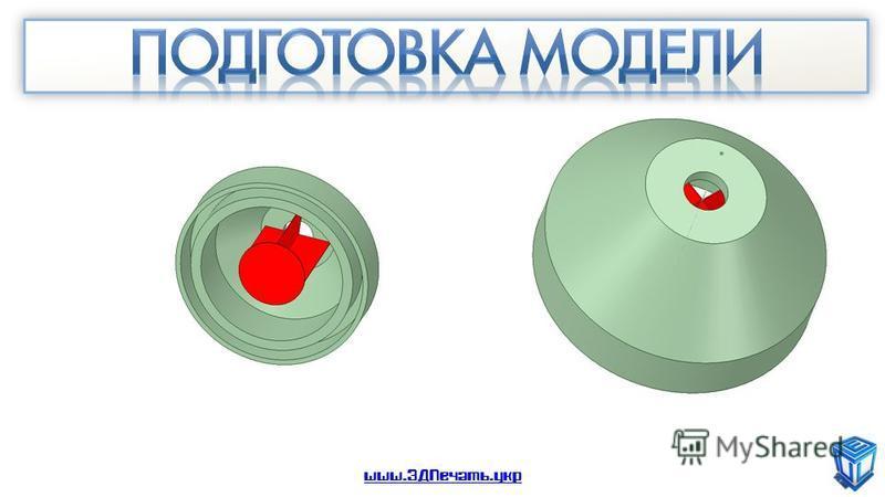 Слои Правильное расположение Выделение функциональных зон Разбивка на объекты Поддержки www.3ДПечать.укр