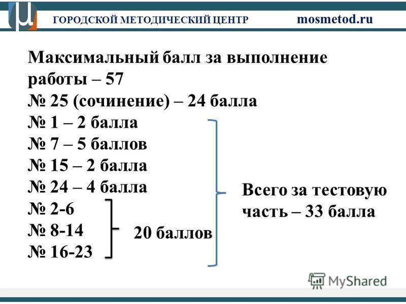 Максимальный балл за выполнение работы – 57 25 (сочинение) – 24 балла 1 – 2 балла 7 – 5 баллов 15 – 2 балла 24 – 4 балла 2-6 8-14 16-23 20 баллов Всего за тестовую часть – 33 балла