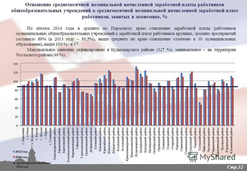 Стр.32 По итогам 2014 года в среднем по Пермскому краю отношение заработной платы работников муниципальных общеобразовательных учреждений к заработной плате работников крупных, средних предприятий составило 89% (в 2013 году – 81,5%), выше среднего по