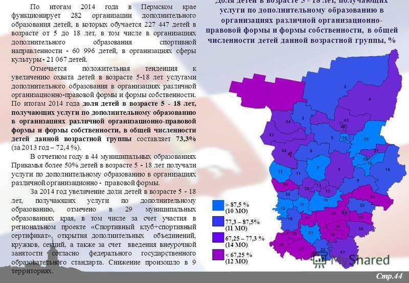 Стр.44 По итогам 2014 года в Пермском крае функционирует 282 организации дополнительного образования детей, в которых обучается 227 447 детей в возрасте от 5 до 18 лет, в том числе в организациях дополнительного образования спортивной направленности