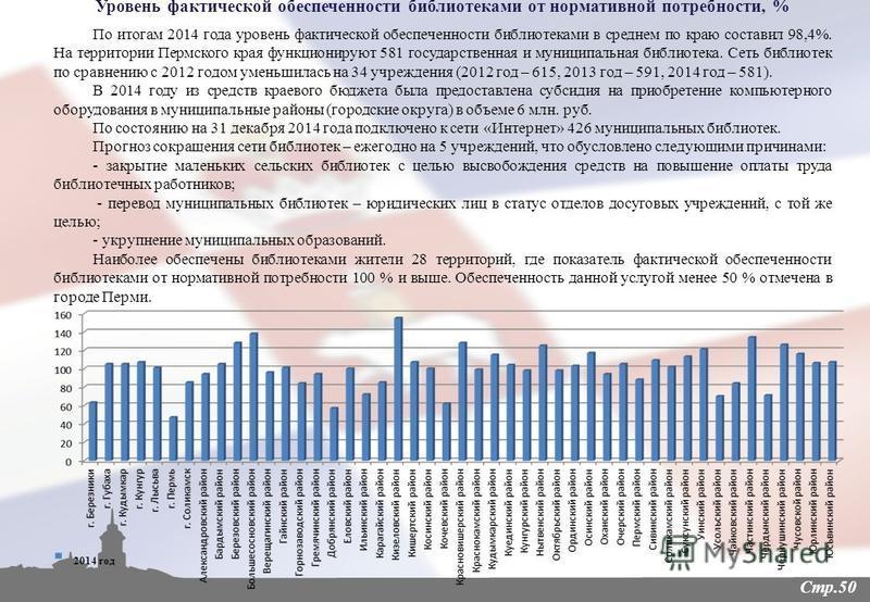По итогам 2014 года уровень фактической обеспеченности библиотеками в среднем по краю составил 98,4%. На территории Пермского края функционируют 581 государственная и муниципальная библиотека. Сеть библиотек по сравнению с 2012 годом уменьшилась на 3