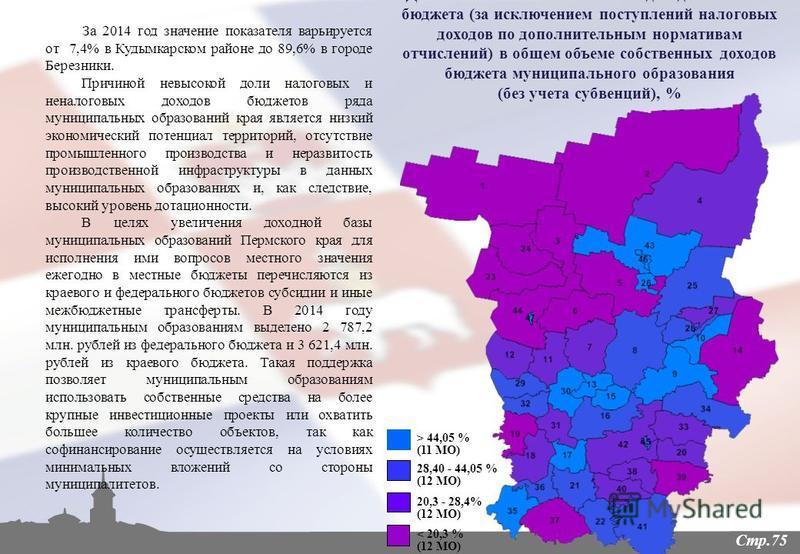 Стр.75 За 2014 год значение показателя варьируется от 7,4% в Кудымкарском районе до 89,6% в городе Березники. Причиной невысокой доли налоговых и неналоговых доходов бюджетов ряда муниципальных образований края является низкий экономический потенциал