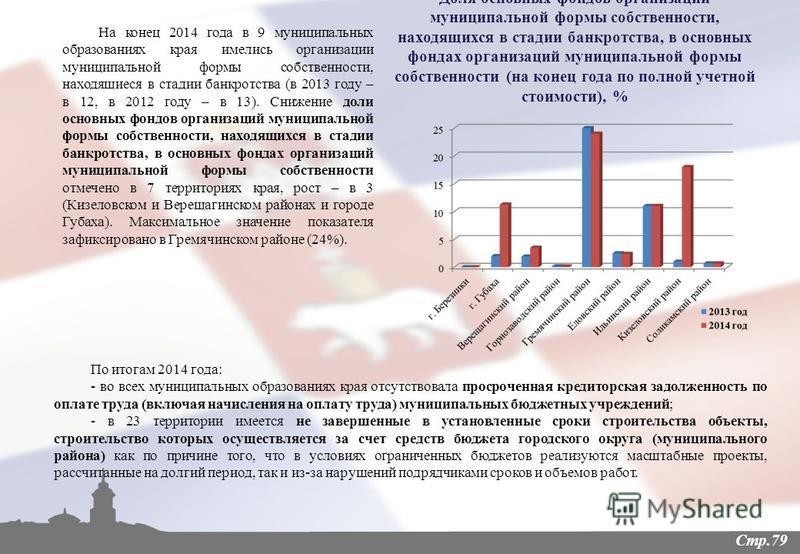Стр.79 На конец 2014 года в 9 муниципальных образованиях края имелись организации муниципальной формы собственности, находящиеся в стадии банкротства (в 2013 году – в 12, в 2012 году – в 13). Снижение доли основных фондов организаций муниципальной фо