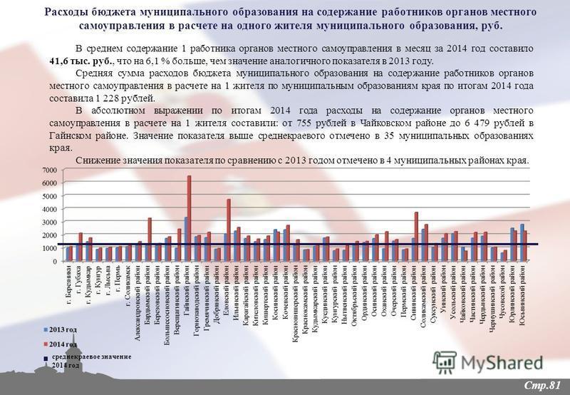 Стр.81 В среднем содержание 1 работника органов местного самоуправления в месяц за 2014 год составило 41,6 тыс. руб., что на 6,1 % больше, чем значение аналогичного показателя в 2013 году. Средняя сумма расходов бюджета муниципального образования на