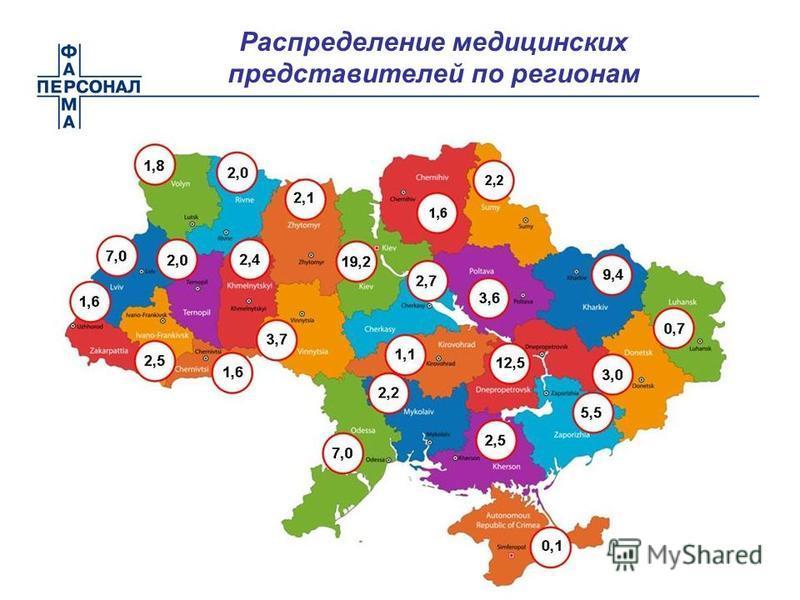 Распределение медицинских представителей по регионам