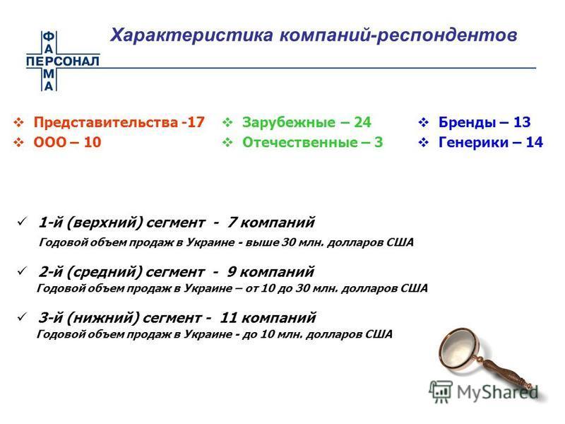 Характеристика компаний-респондентов 1-й (верхний) сегмент - 7 компаний Годовой объем продаж в Украине - выше 30 млн. долларов США 2-й (средний) сегмент - 9 компаний Годовой объем продаж в Украине – от 10 до 30 млн. долларов США 3-й (нижний) сегмент