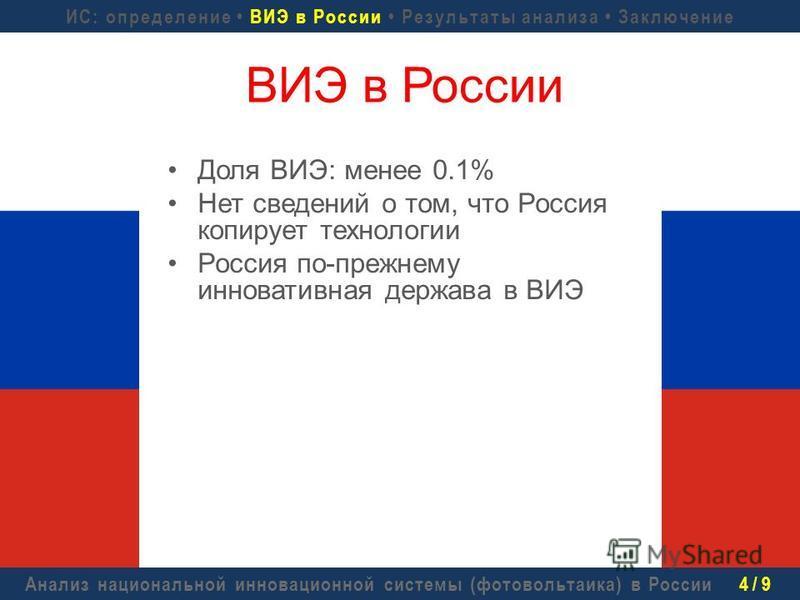 Анализ национальной инновационной системы (фотовольтаика) в России ВИЭ в России 4 / 9 Доля ВИЭ: менее 0.1% Нет сведений о том, что Россия копирует технологии Россия по-прежнему инновативная держава в ВИЭ НО: Инновационная активность преимущественно с