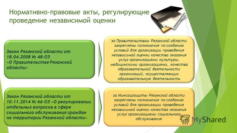 Нормативно-правовые акты, регулирующие проведение независимой оценки за Минсоцзащиты Рязанской области закреплены полномочия по созданию условий для организации проведения независимой оценки качества оказания услуг организациями социального обслужива