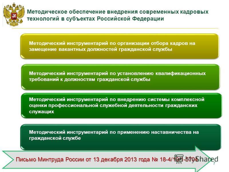 77 Методическое обеспечение внедрения современных кадровых технологий в субъектах Российской Федерации Методический инструментарий по установлению квалификационных требований к должностям гражданской службы Методический инструментарий по организации