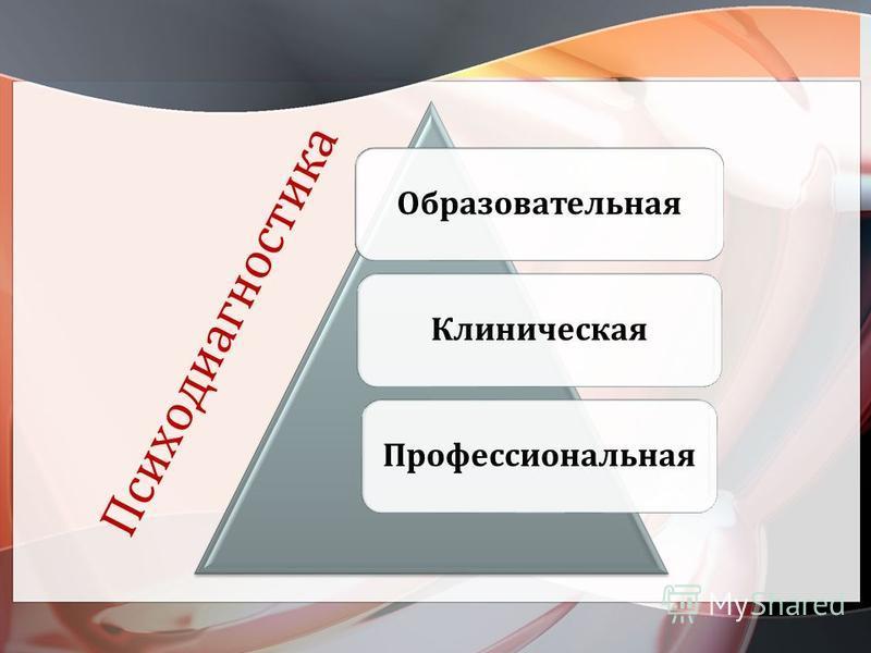 Психодиагностика Образовательная КлиническаяПрофессиональная