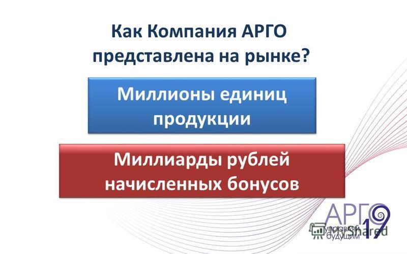 Миллиарды рублей начисленных бонусов Миллиарды рублей начисленных бонусов Миллионы единиц продукции Как Компания АРГО представлена на рынке?
